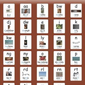 Canvas Alphabet Sound Chart
